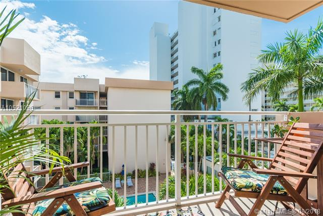 1665 Bay Rd #425, Miami Beach, FL 33139 (MLS #A10521096) :: Keller Williams Elite Properties