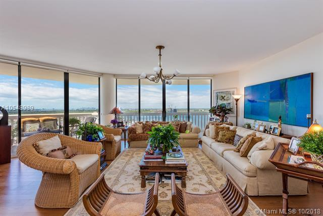 2000 Island Blvd #2207, Aventura, FL 33160 (MLS #A10548989) :: Green Realty Properties