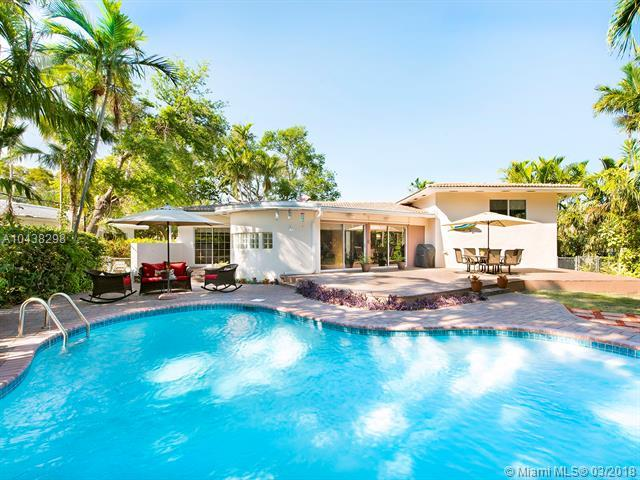 1122 NE 98th St, Miami Shores, FL 33138 (MLS #A10438298) :: The Jack Coden Group