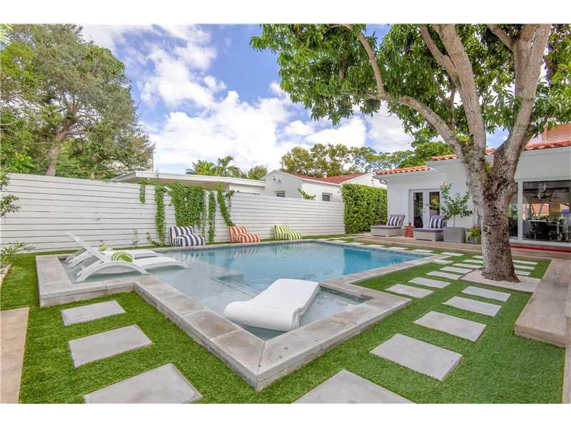 216 SW 29th Rd, Miami, FL 33129 (MLS #A10168831) :: United Realty Group