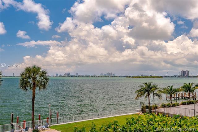 3301 NE 5th Ave #310, Miami, FL 33137 (MLS #A10666901) :: The Jack Coden Group