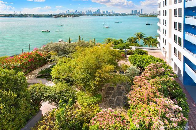 1330 West Ave #808, Miami Beach, FL 33139 (MLS #A10204318) :: Stanley Rosen Group