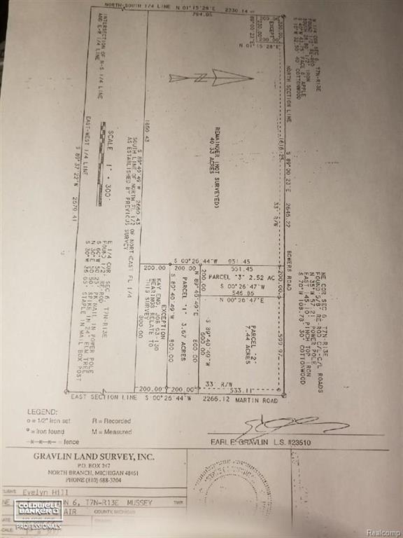 0 E Bowers, Mussey Twp, MI 48014 (#58031340657) :: Metro Detroit Realty Team | eXp Realty LLC