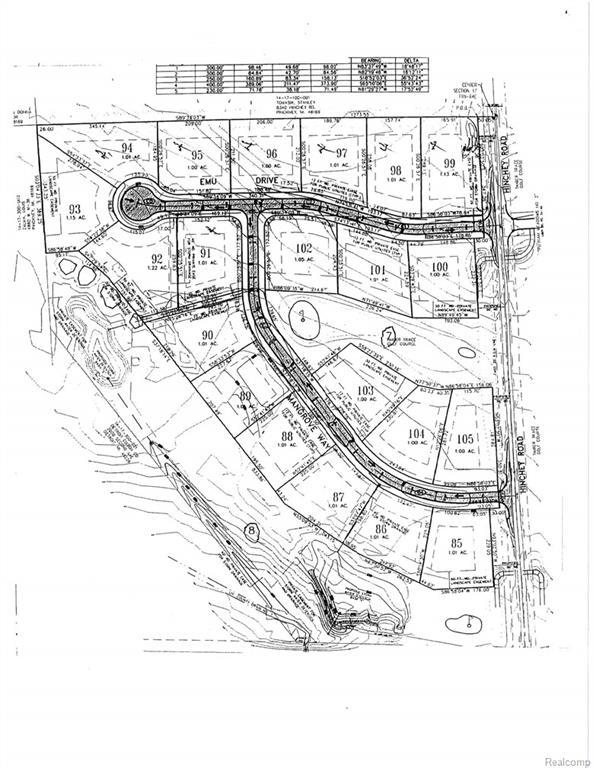 Lot 89 Mangrove Way, Putnam Twp, MI 48169 (#219016905) :: The Buckley Jolley Real Estate Team