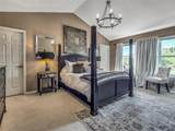 2716 Westridge Manor - Photo 21