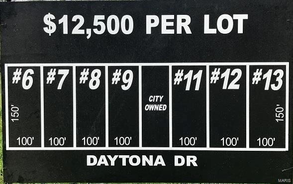 0 Daytona(Lot #6) - Photo 1