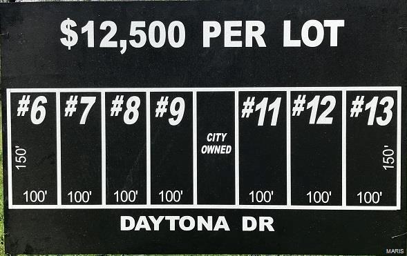 0 Daytona(Lot #7), Lebanon, MO 65536 (#18028255) :: Holden Realty Group - RE/MAX Preferred