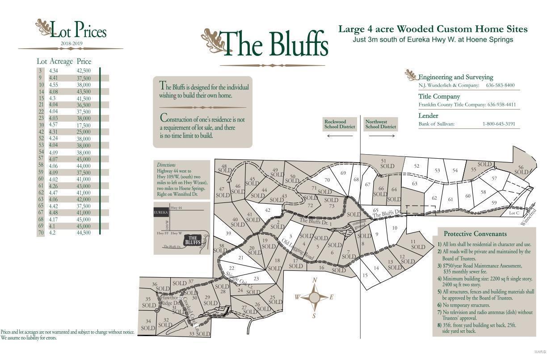 42 The Bluffs Drive - Photo 1