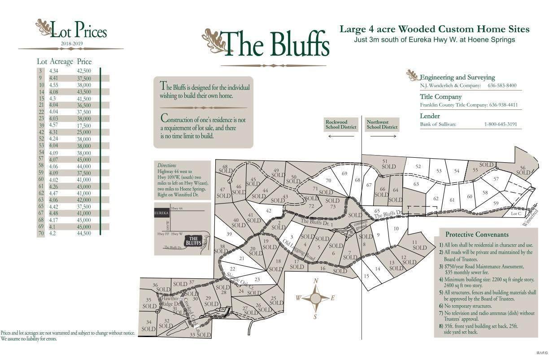 62 The Bluffs Drive - Photo 1