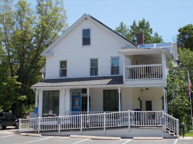 6 South Street, Chesterfield, MA 01012 (MLS #72537121) :: Exit Realty