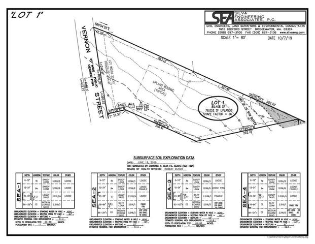 LOT 1 Vernon St, Middleboro, MA 02346 (MLS #72579631) :: Anytime Realty