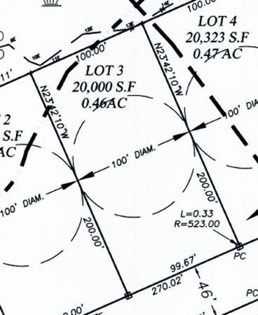 Lot 3 Adelaide Way, Marshfield, MA 02050 (MLS #72387071) :: Vanguard Realty