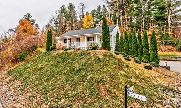 201 Old Farm Rd, Leominster, MA 01453 (MLS #72422142) :: Charlesgate Realty Group