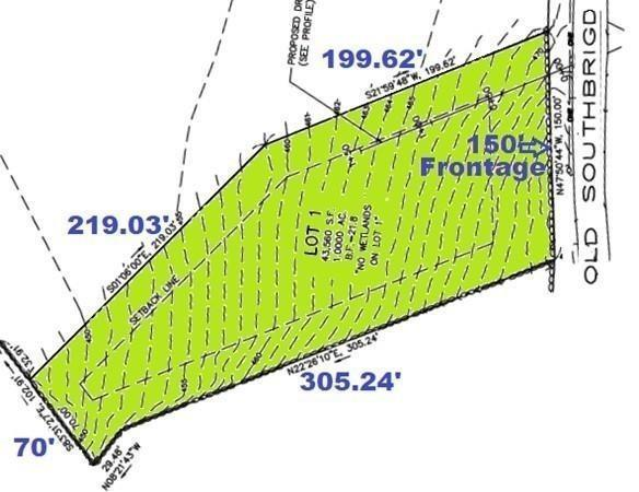 Lot 32-1 Old Southbridge Rd, Dudley, MA 01571 (MLS #72467348) :: The Muncey Group