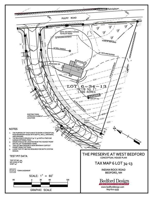V-13 Pulpit Road, Bedford, NH 03110 (MLS #72542890) :: Exit Realty