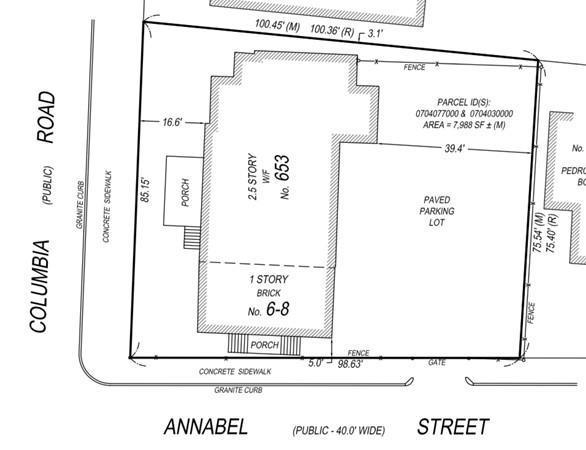 6-8 Annabel St, Boston, MA 02125 (MLS #72549175) :: Sousa Realty Group