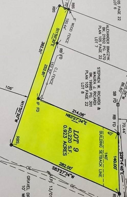699 Moore Street, Ludlow, MA 01056 (MLS #72813793) :: EXIT Realty