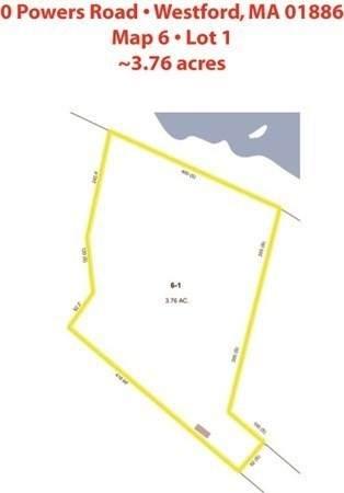 0 Powers Road, Westford, MA 01886 (MLS #72898092) :: Alex Parmenidez Group