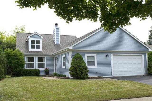 83 Knightsbridge Drive, Mundelein, IL 60060 (MLS #10018995) :: Helen Oliveri Real Estate