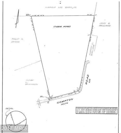 15606 Compton Road, Centreville, VA 20121 (#FX9887986) :: Pearson Smith Realty