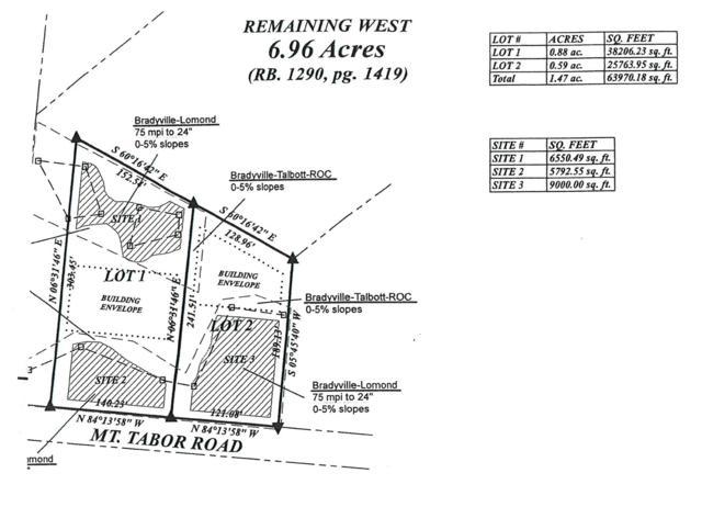 1 Mount Tabor, Murfreesboro, TN 37127 (MLS #1922958) :: Keller Williams Realty