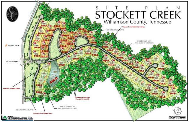 1077 Stockett Dr, Franklin, TN 37069 (MLS #1999232) :: FYKES Realty Group