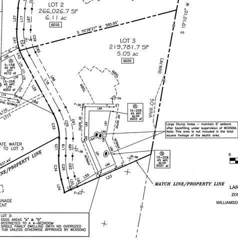 6020 Russell Ridge Ln, Franklin, TN 37064 (MLS #RTC2229628) :: Village Real Estate