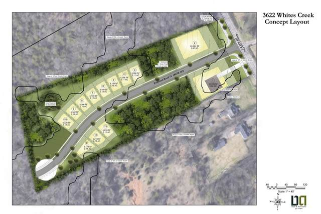 3622 Whites Creek Pike, Nashville, TN 37207 (MLS #RTC2262756) :: Village Real Estate