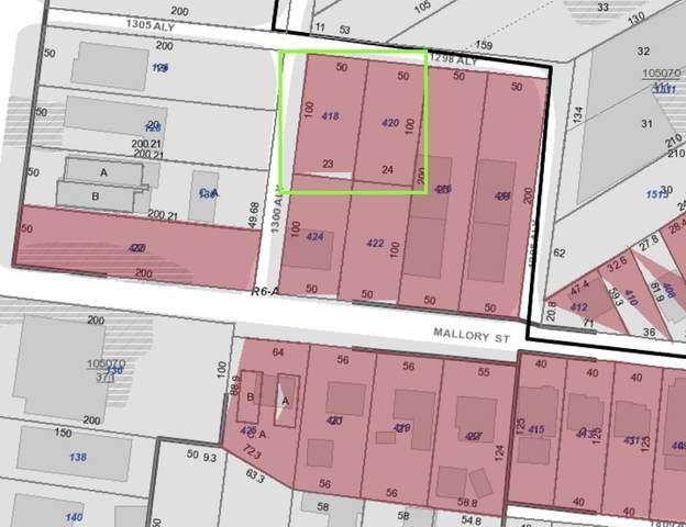 418 Mallory Street, Nashville, TN 37203 (MLS #RTC2297479) :: Trevor W. Mitchell Real Estate