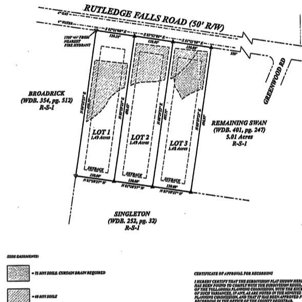 0 Rutledge Falls Rd., Tullahoma, TN 37388 (MLS #RTC2265455) :: DeSelms Real Estate