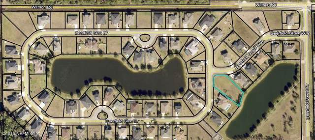 346 Deerfield Glen Dr, St Augustine, FL 32086 (MLS #1025210) :: Sieva Realty