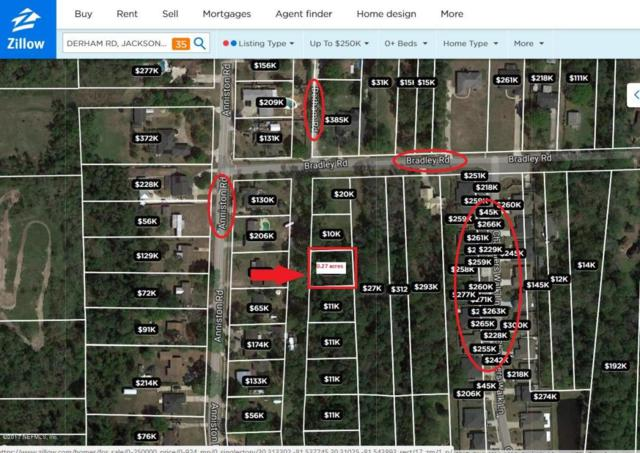 0 Derham Rd, Jacksonville, FL 32246 (MLS #913356) :: EXIT Real Estate Gallery