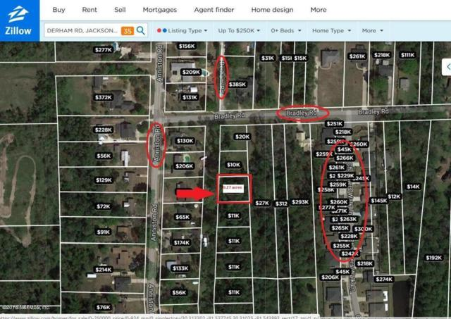 002 Derham Rd, Jacksonville, FL 32246 (MLS #946290) :: EXIT Real Estate Gallery