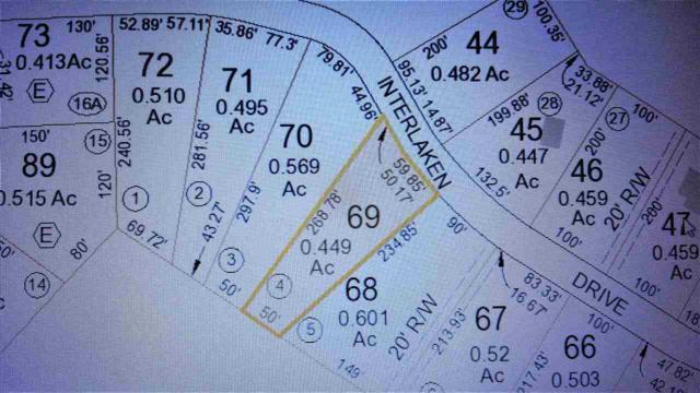 Lot 69 Interlaken Drive, New Durham, NH 03855 (MLS #4683103) :: The Hammond Team