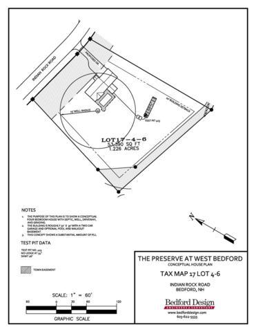 P-6 Indian Rock Road 17-4-6, Bedford, NH 03110 (MLS #4728476) :: Keller Williams Coastal Realty
