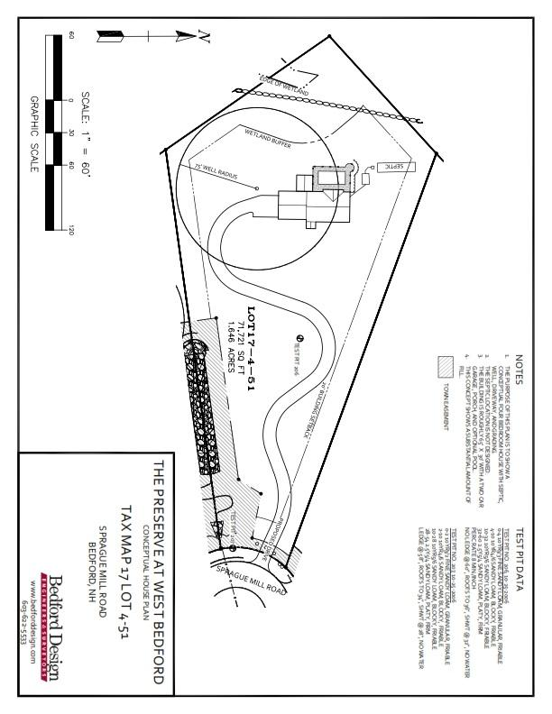 Lot 17-4-51 Sprague Mill Road 17-4-51, Bedford, NH 03110 (MLS #4373791) :: Lajoie Home Team at Keller Williams Realty