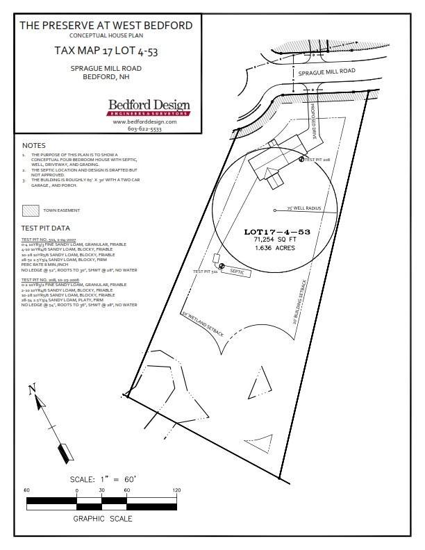 17-4-54 Sprague Mill Road, Bedford, NH 03110 (MLS #4373795) :: Keller Williams Coastal Realty