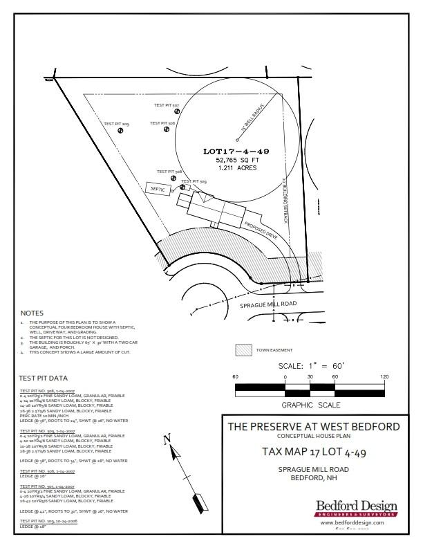 Lot 17-4-49 Sprague Mill Road 17-4-49, Bedford, NH 03110 (MLS #4373802) :: Lajoie Home Team at Keller Williams Realty