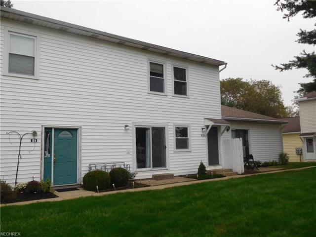 2511 Royal County Down B, Uniontown, OH 44685 (MLS #4042100) :: RE/MAX Trends Realty