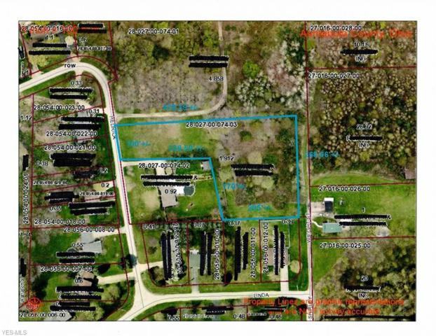 VL Hedrick Ln, North Kingsville, OH 44068 (MLS #4071000) :: RE/MAX Valley Real Estate
