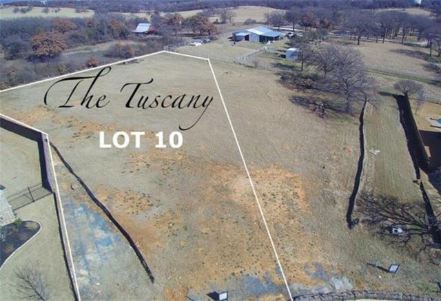 1137 Tuscany Terrace, Keller, TX 76262 (MLS #13941001) :: Exalt Realty