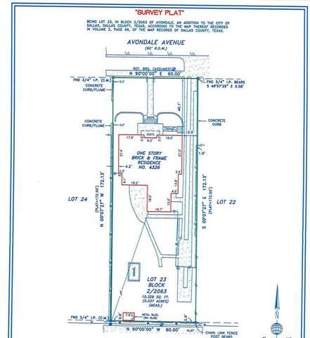 4326 Avondale Avenue, Dallas, TX 75219 (MLS #14346873) :: The Hornburg Real Estate Group