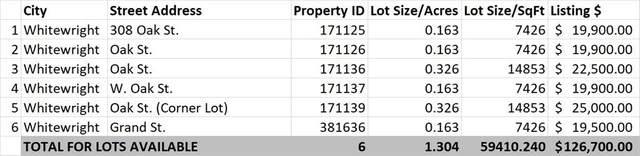 0 W Grand Street, Whitewright, TX 75491 (MLS #14501173) :: Lyn L. Thomas Real Estate | Keller Williams Allen