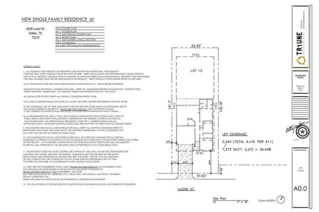 4639 Luzon Street, Dallas, TX 75216 (MLS #14678655) :: Crawford and Company, Realtors