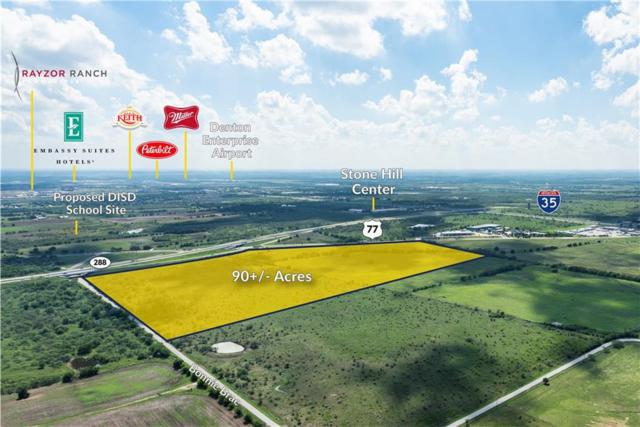 TBD N Loop 288, Denton, TX 76207 (MLS #13937508) :: The Paula Jones Team | RE/MAX of Abilene