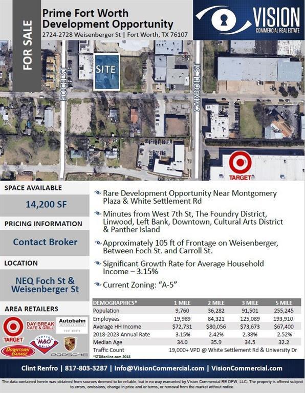 2724 Weisenberger Street, Fort Worth, TX 76107 (MLS #14023795) :: The Mitchell Group