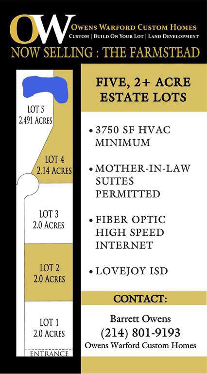0003 Farmstead Court, Lucas, TX 75002 (MLS #14218943) :: RE/MAX Town & Country