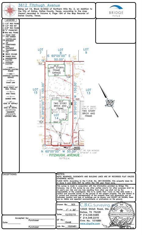 3612 N Fitzhugh Avenue, Dallas, TX 75204 (MLS #14275377) :: RE/MAX Pinnacle Group REALTORS