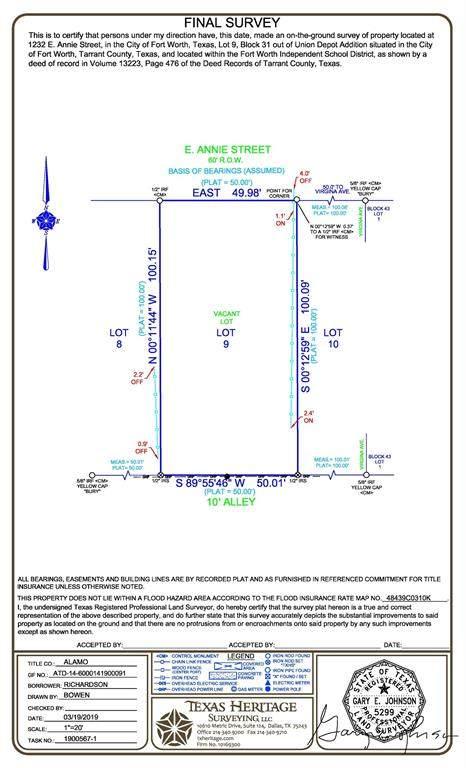 1232 E Annie Street, Fort Worth, TX 76104 (MLS #14279520) :: The Hornburg Real Estate Group