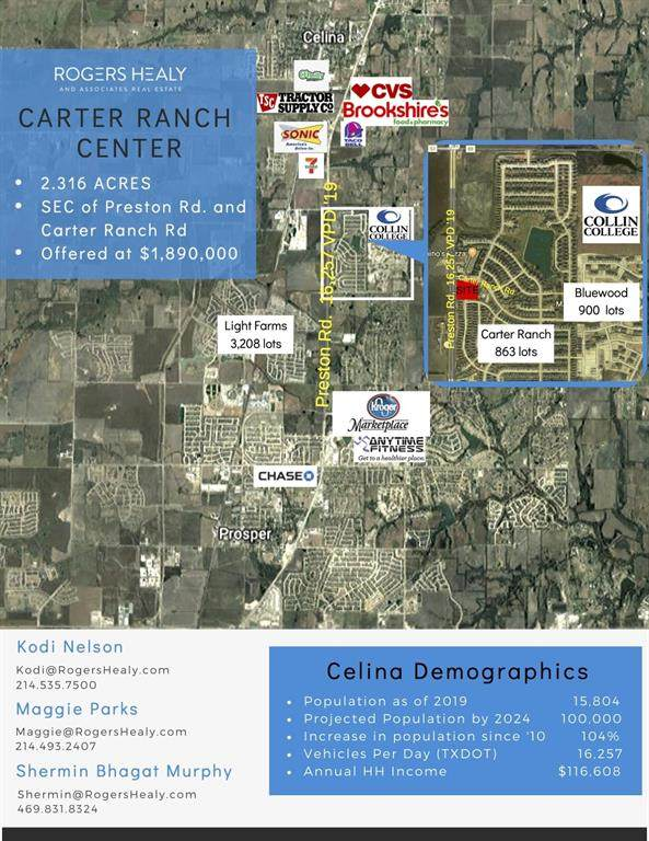 TBD2 State Hwy 289, Celina, TX 75009 (MLS #14482749) :: The Kimberly Davis Group